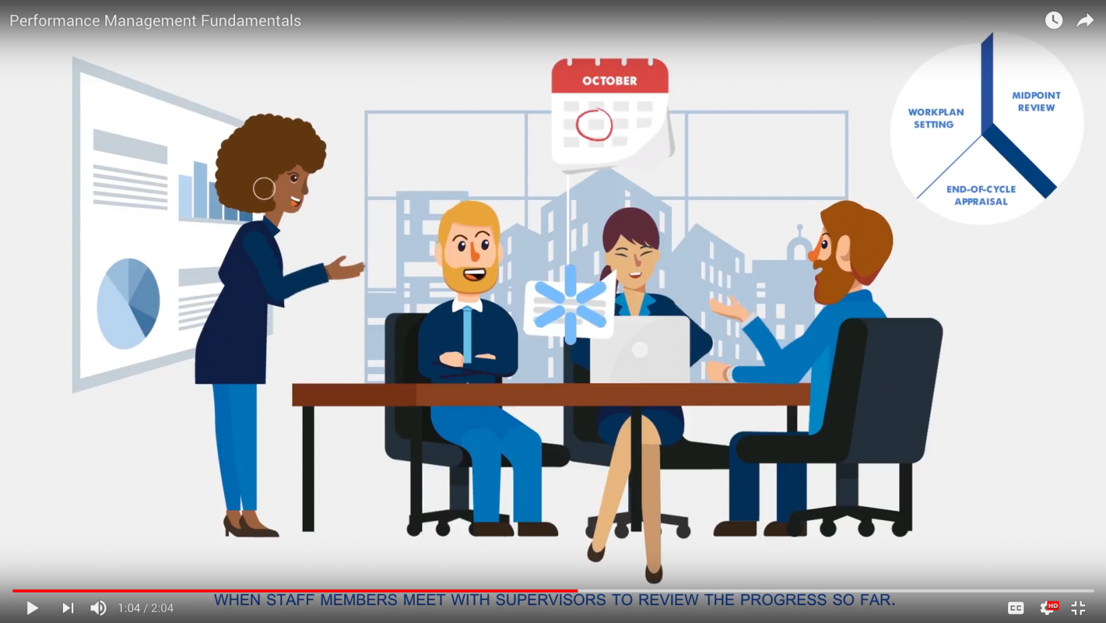 performance management 2 Section 1: introduction to performance management at usda background creating a more effective government depends on attracting, developing, and retaining quality employees from diverse backgrounds and ensuring.
